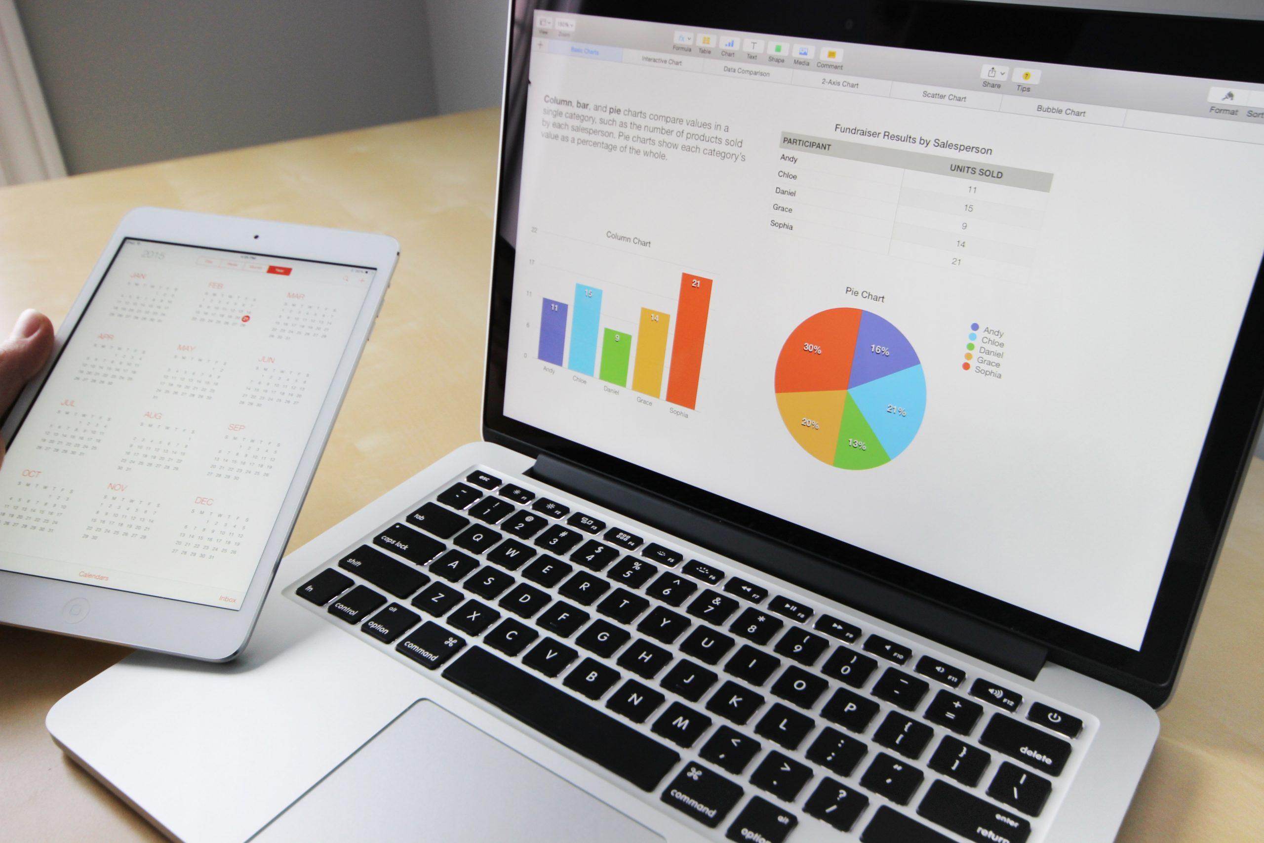 online marketing case study
