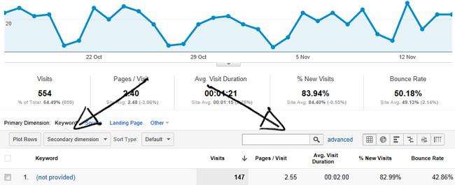 Google Analytics dimension and metrics tools