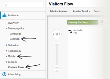 Google Analytics Audience Data
