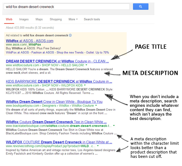 examples of meta descriptions in SERPs